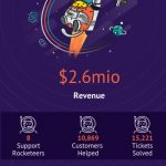 WP Rocket Year in Review: 2018, It's A Wrap!
